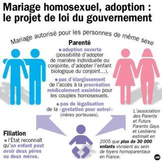 mariage homosexuel etat des lieux actualit s enfants et justice. Black Bedroom Furniture Sets. Home Design Ideas