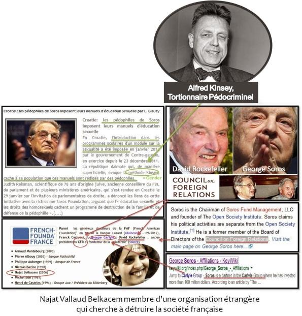 Belkacem et Peillon impose la these du pedocriminel Alfred Kinsey